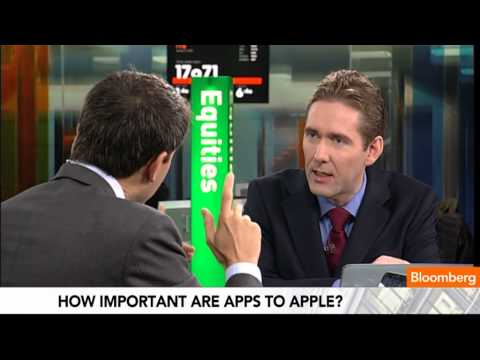 How Important Are Apps to Apple?