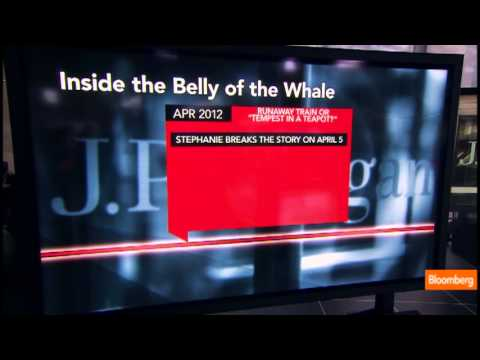 JPM Whale Timeline: The Red Flags That Were Missed