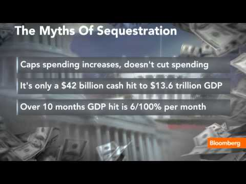 Sequestration: It's Much Ado About Nothing