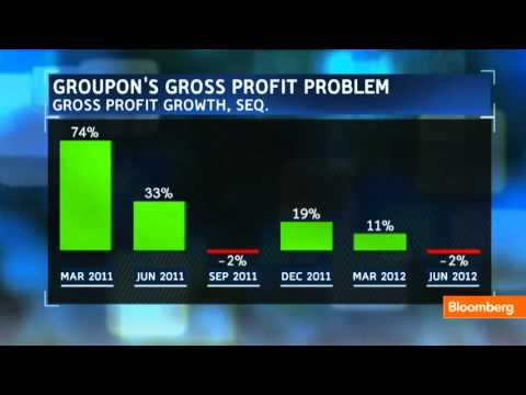 Demand for Daily Deals Slowing for Groupon