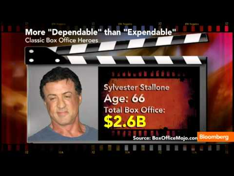 "Dependable Box Office of ""Expendables 2"" Cast"