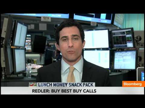 Snack Pack: Natural Gas, Euro, Best Buy Calls