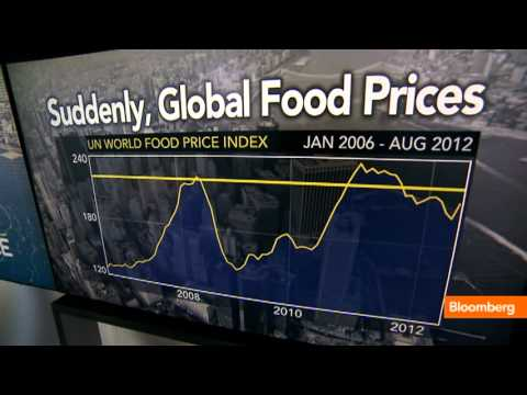 The Must Read: Global Food Prices, Future Consumers
