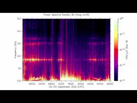 3MIN News Sept 4, 2012: Magnetic Instability & Birth of a Coronal Hole