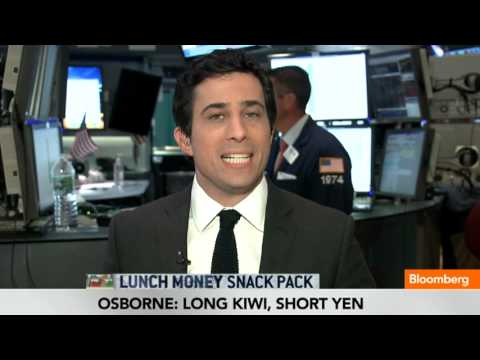 Snack Pack: Gold, Yen, Kraft and Treasuries