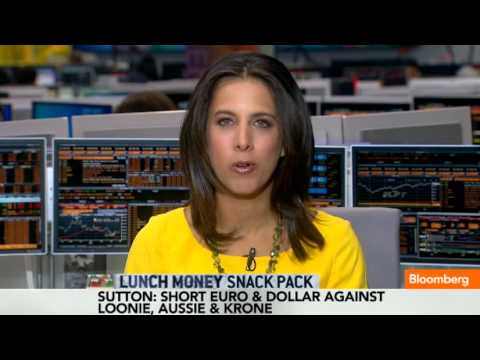 Snack Pack: Wheat, Euro, Banks, US Treasuries