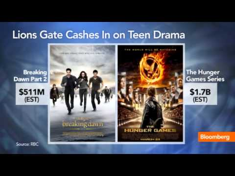 Lions Gate Prepares for Life After 'Twilight' Money