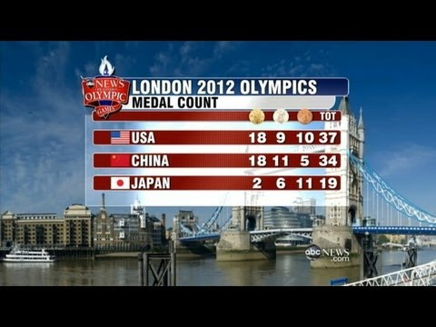 WEBCAST: This Morning's Olympic Medal Tally