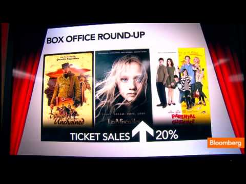 Box Office Round-Up: 2012 Attendance Up 6%